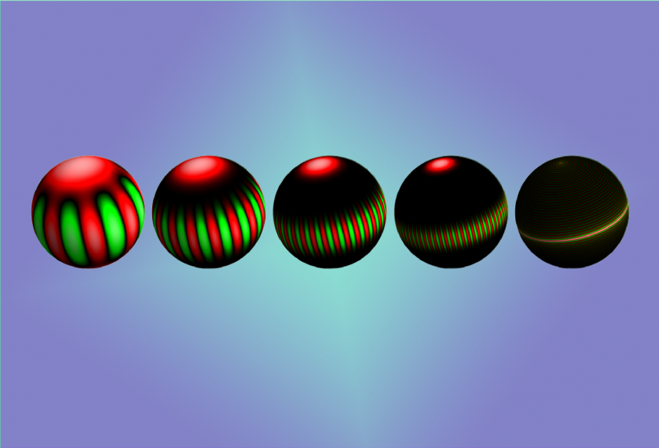Visualization of many-body quantum systems, with a bright background in green and purple