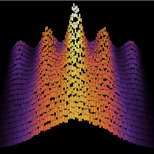 Complex oscillations simplify over time